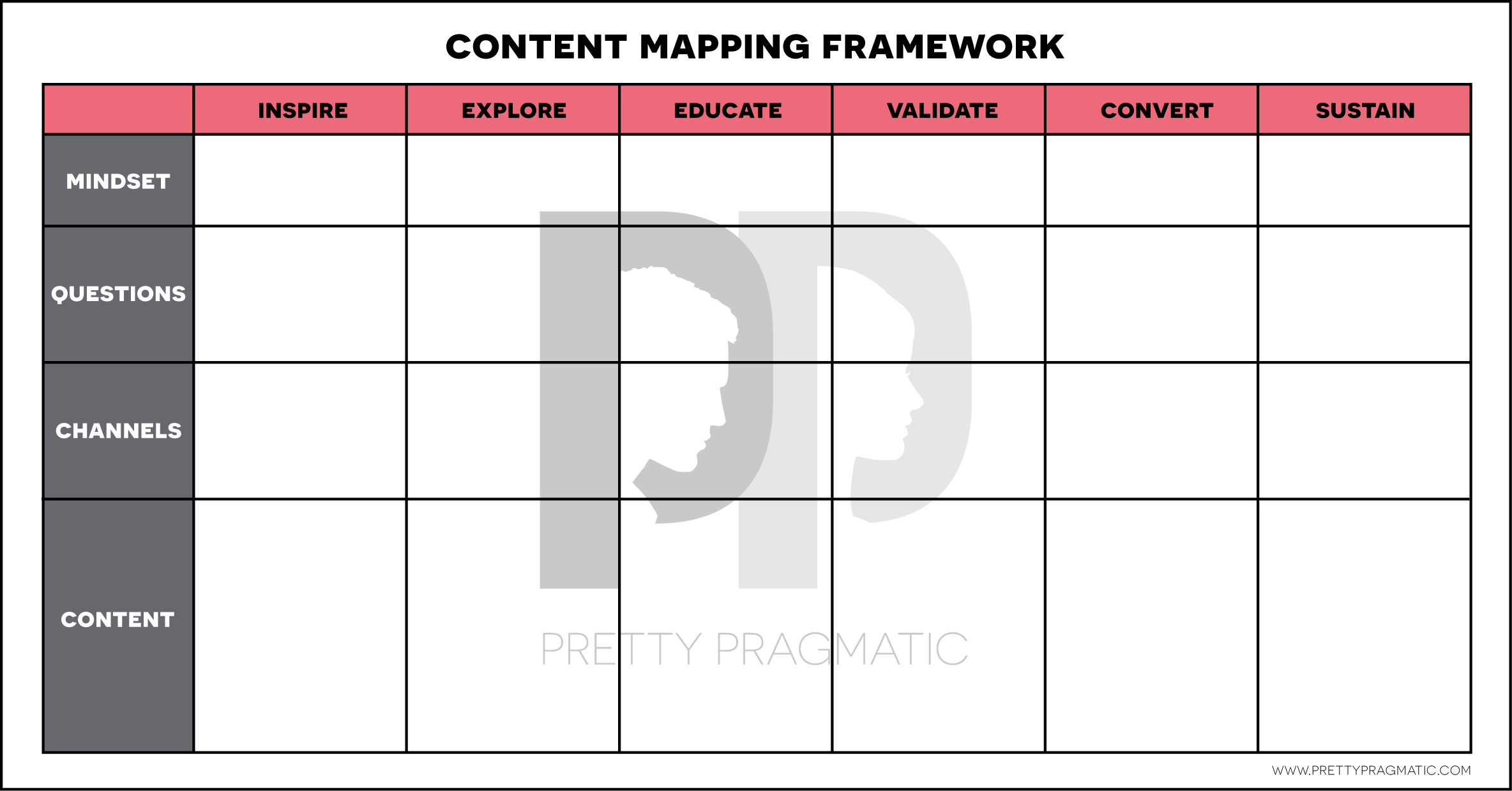 content mapping framework