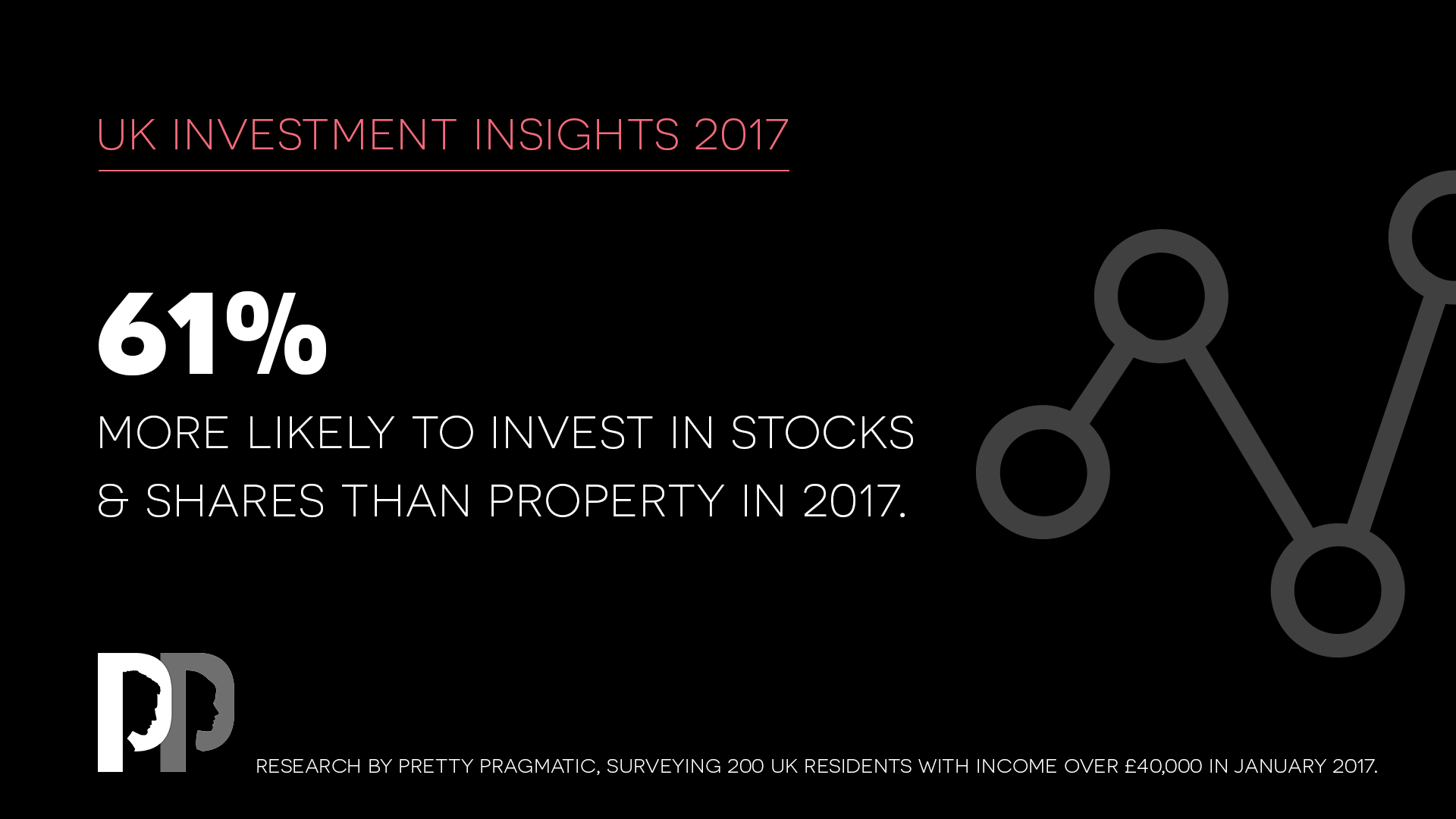 invest 2017 image 1